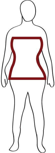 Hourglass Body Shape