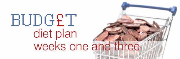 Budget Diet Plan