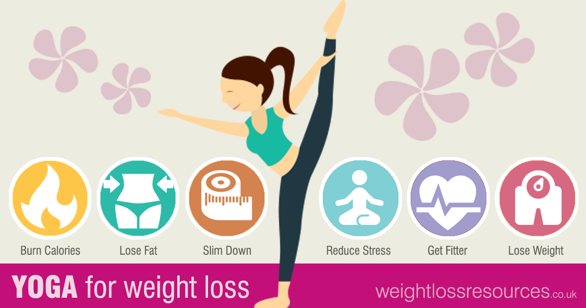 Yoga for weight loss weight loss resources ccuart Gallery