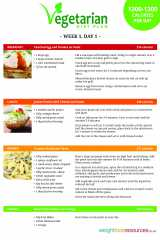 Suggested Vegetarian Weight Loss Meal Plan - Weight Loss ...