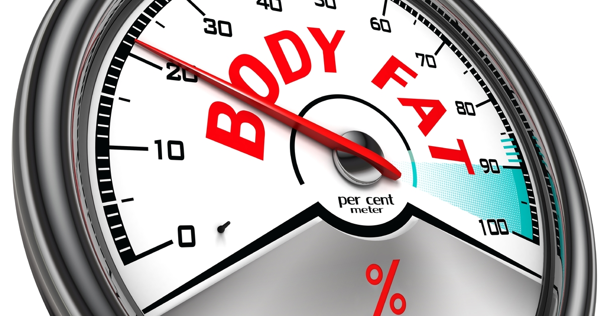 body fat percentage with weight and height