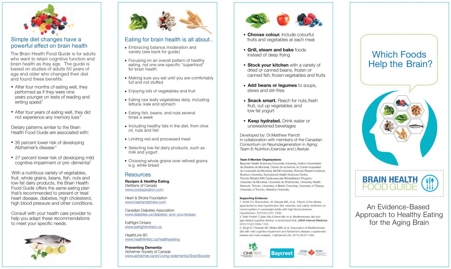 New Brain Health Food Guide
