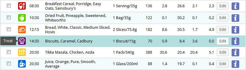 Online Food Diary Screenshot