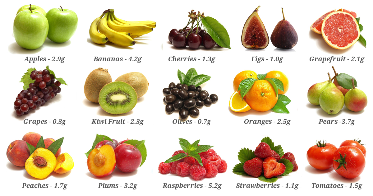 List Of Food With High Fibre Contents