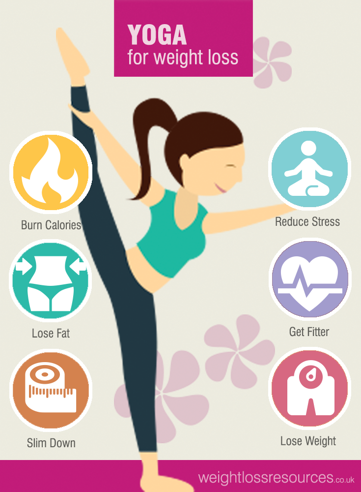 Yoga For A Leaner Figure