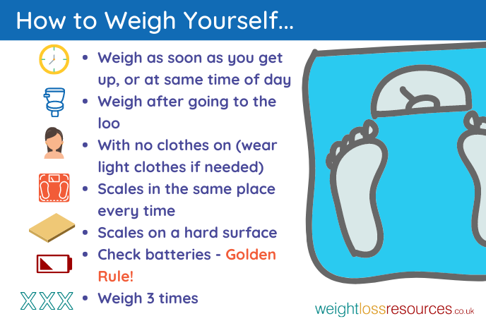How to Weigh Yourself