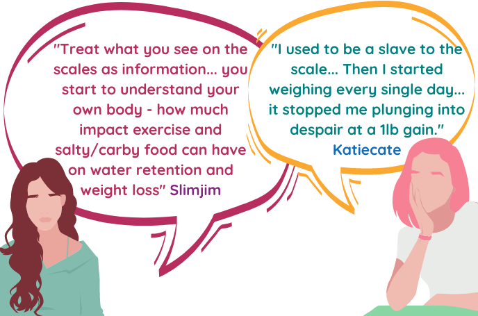 member Quotes - Daily Fluctuations on the Scales