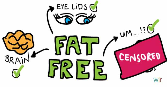 Fat Fact Illustration: Fat Free