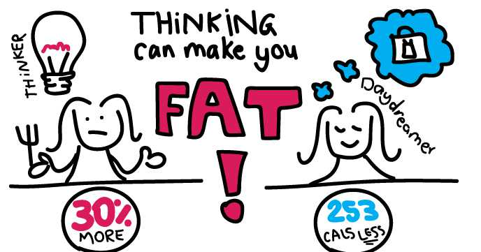 Fat Fact Illustration: Thinking Makes you Fat!