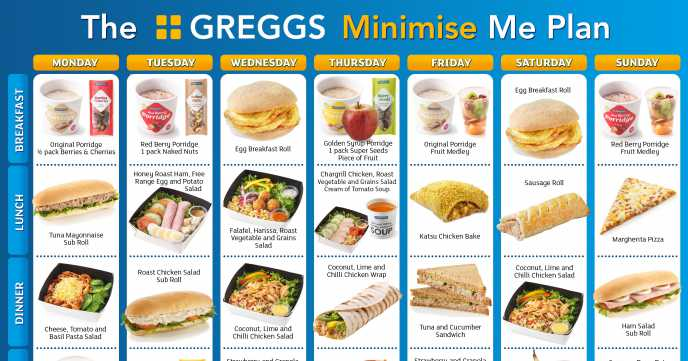 Can Greggs' New Minimise Me Plan Help With Weight Loss?