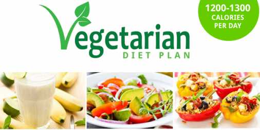 Suggested Vegetarian Weight Loss Meal Plan Weight Loss Resources
